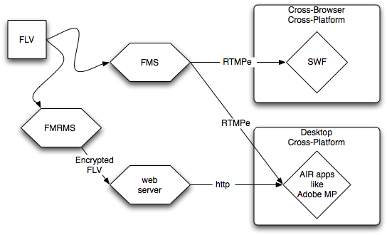 simplified-secure-delivery-web-desktop.png